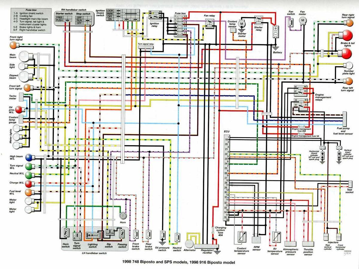 wiring diagram for 2007 gsxr 600 the wiring diagram 2007 gsxr 600 wiring diagram nilza wiring diagram
