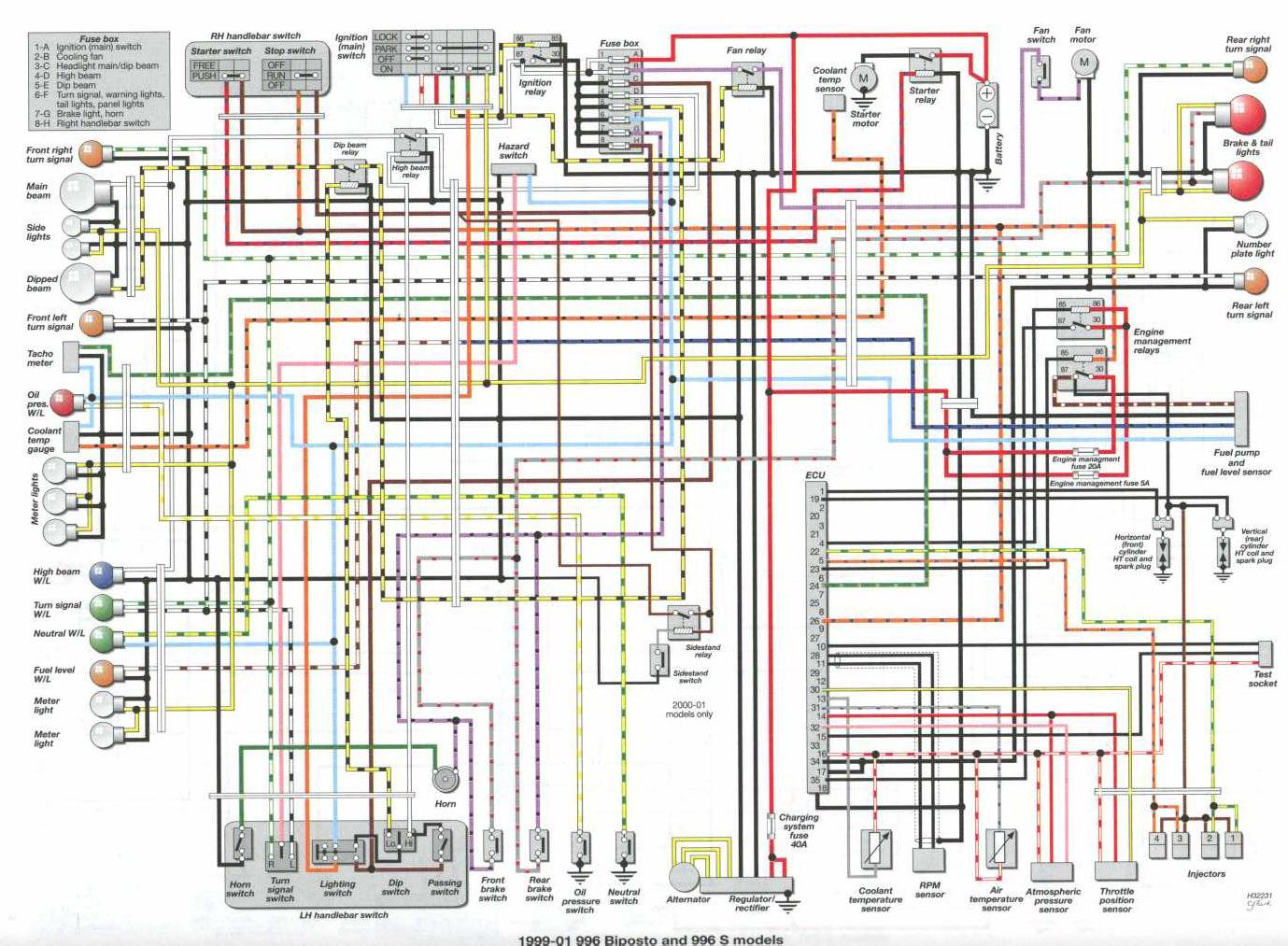 Wiring Diagram Ducati Monster 620 7 Way Wiring Diagram For Wiring Diagram Schematics