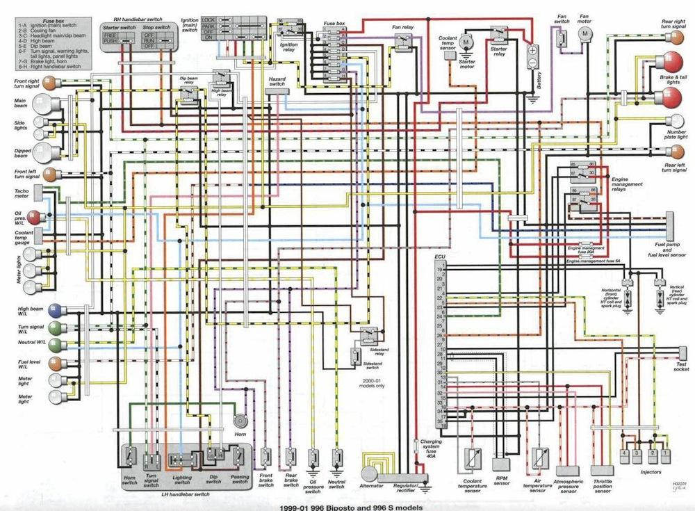 ducati paso wiring diagram circuit diagram symbols u2022 rh blogospheree com