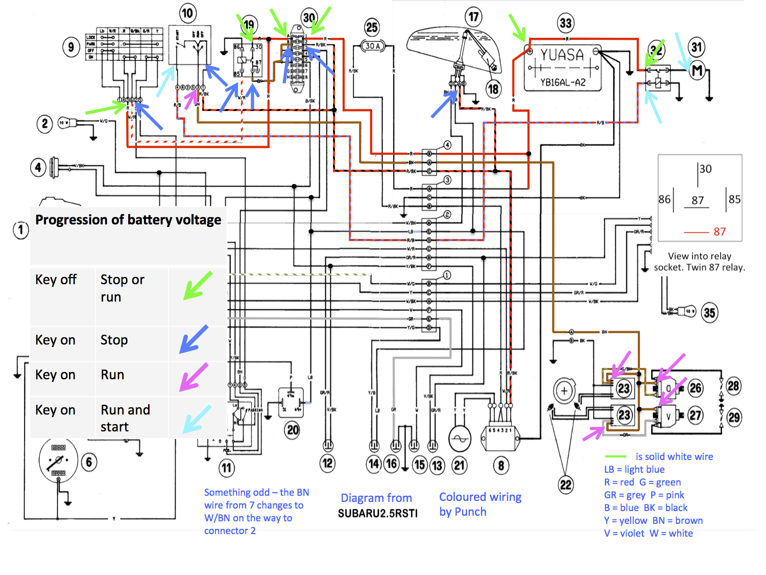 ducati paso wiring diagram wiring diagram navducati 907 wiring diagram wiring diagram automotive ducati 900ss wiring diagrams ducati paso wiring diagram