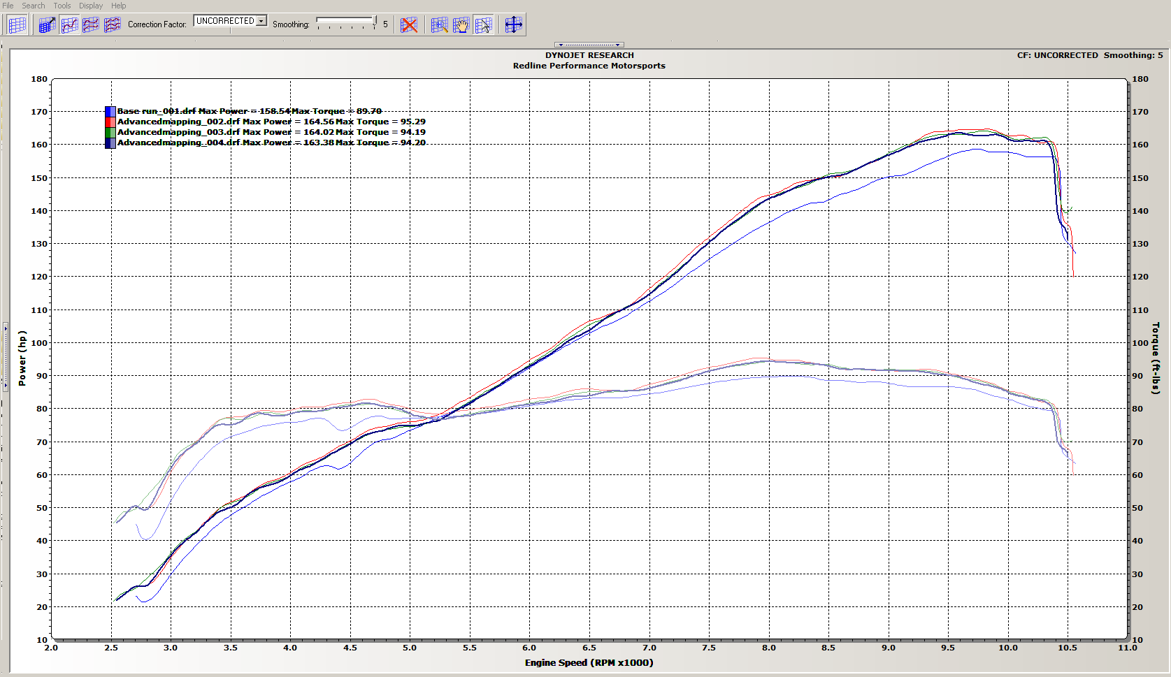 dyno results. png views: 10270 click image for larger version name: jk 1198sp.png 3544 size: dyno results s