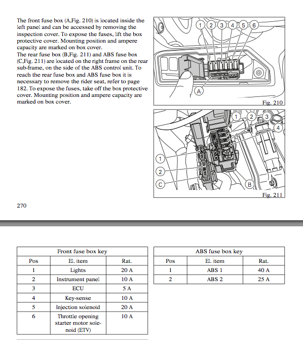 ducati 1199 fuse box wiring diagram nl
