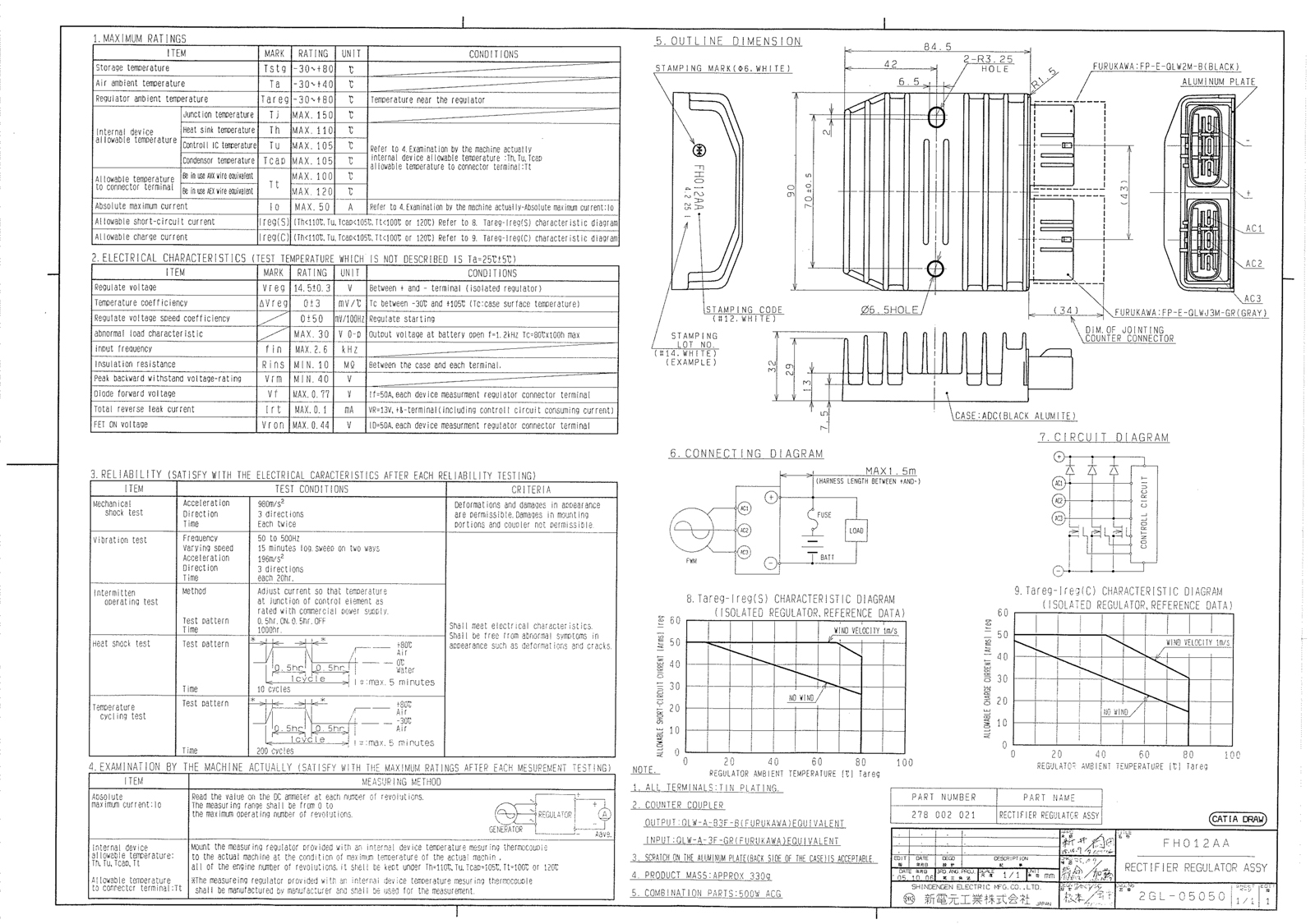 MOSFET R/R FH020AA tech data sheets anyone? - Ducati ms