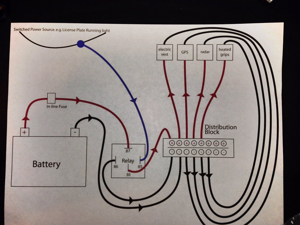 St2 Wiring For Dummies  Vol 1  Page 1